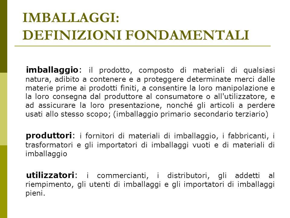 IMBALLAGGI: DEFINIZIONI FONDAMENTALI imballaggio: il prodotto, composto di materiali di qualsiasi natura, adibito a contenere e a proteggere determinate merci dalle materie prime ai prodotti finiti, a consentire la loro manipolazione e la loro consegna dal produttore al consumatore o all utilizzatore, e ad assicurare la loro presentazione, nonché gli articoli a perdere usati allo stesso scopo; (imballaggio primario secondario terziario) produttori: i fornitori di materiali di imballaggio, i fabbricanti, i trasformatori e gli importatori di imballaggi vuoti e di materiali di imballaggio utilizzatori: i commercianti, i distributori, gli addetti al riempimento, gli utenti di imballaggi e gli importatori di imballaggi pieni.