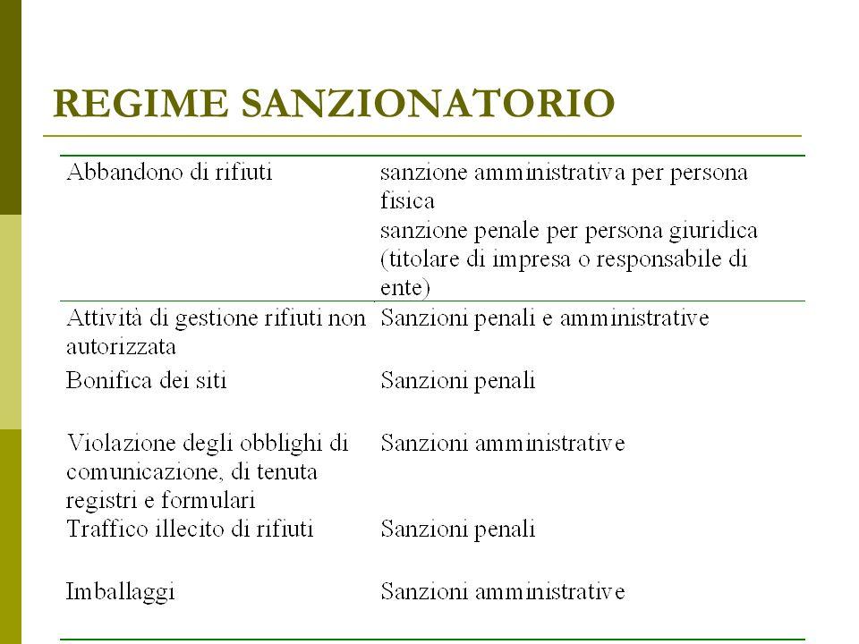 REGIME SANZIONATORIO