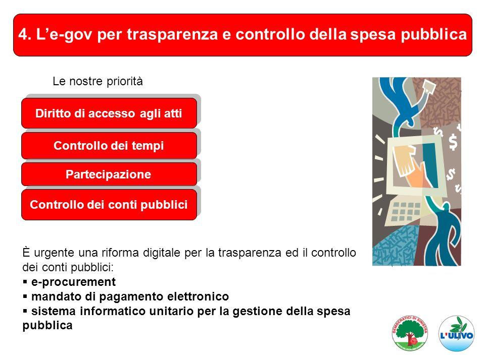 4. Le-gov per trasparenza e controllo della spesa pubblica È urgente una riforma digitale per la trasparenza ed il controllo dei conti pubblici: e-pro
