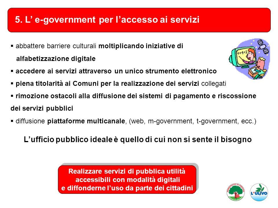 5. L e-government per laccesso ai servizi Realizzare servizi di pubblica utilità accessibili con modalità digitali e diffonderne luso da parte dei cit
