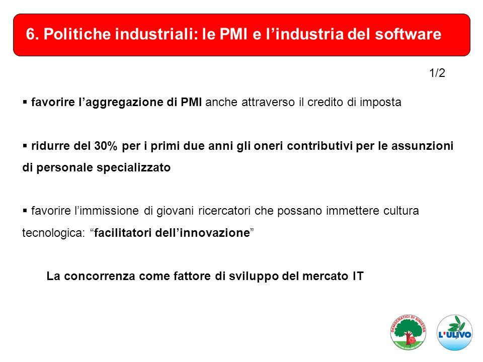6. Politiche industriali: le PMI e lindustria del software favorire laggregazione di PMI anche attraverso il credito di imposta ridurre del 30% per i