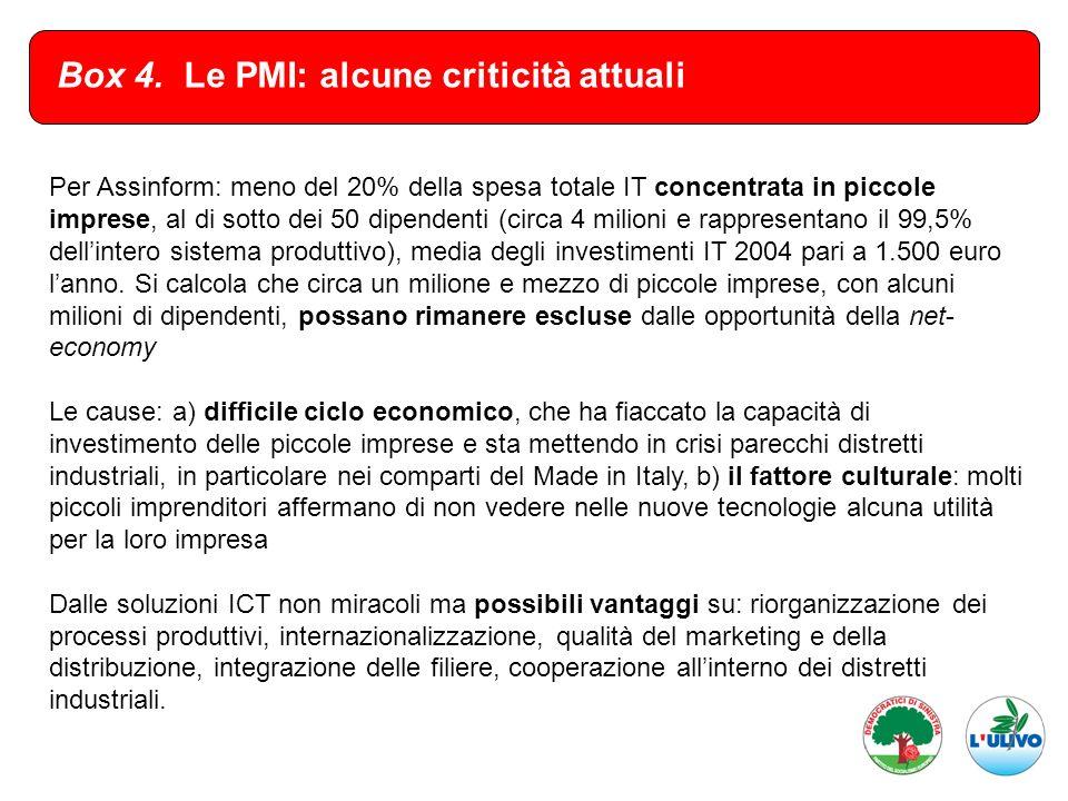 Box 4. Le PMI: alcune criticità attuali Per Assinform: meno del 20% della spesa totale IT concentrata in piccole imprese, al di sotto dei 50 dipendent