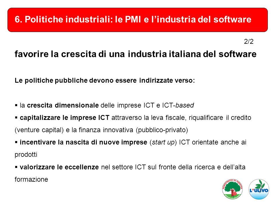 6. Politiche industriali: le PMI e lindustria del software favorire la crescita di una industria italiana del software Le politiche pubbliche devono e