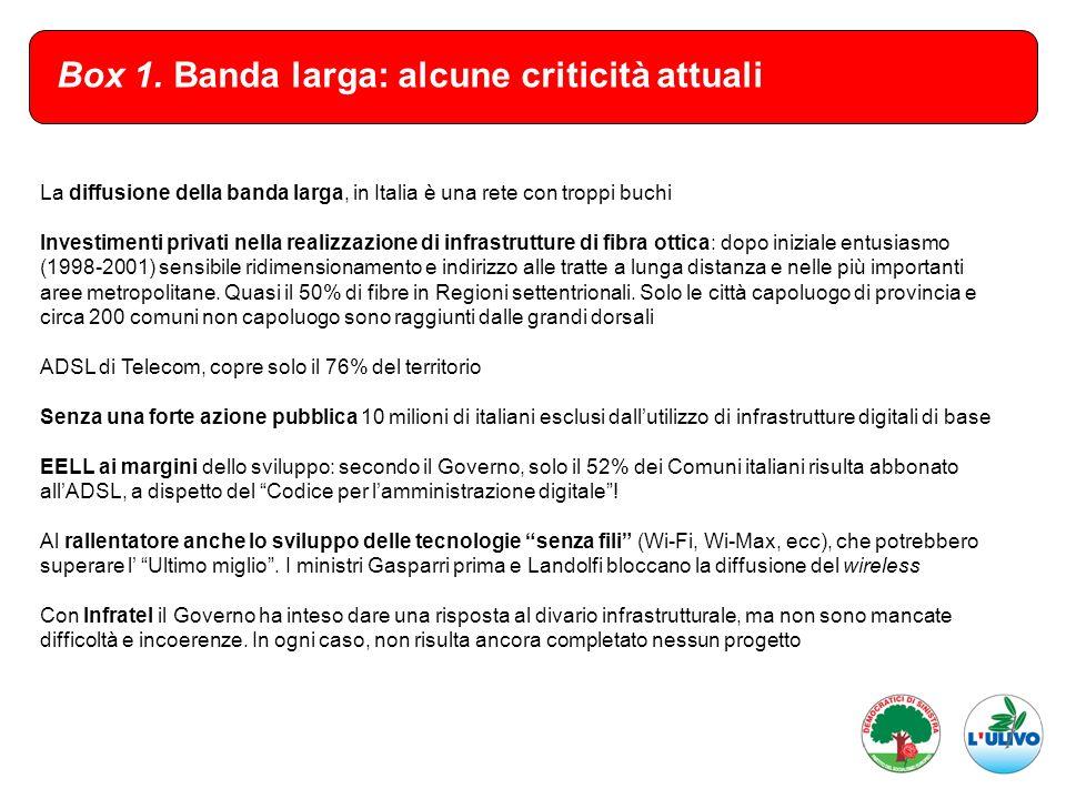 Box 1. Banda larga: alcune criticità attuali La diffusione della banda larga, in Italia è una rete con troppi buchi Investimenti privati nella realizz