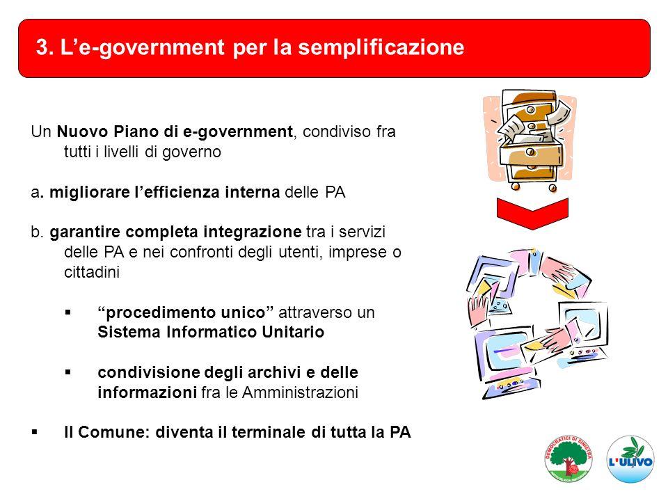 3. Le-government per la semplificazione Un Nuovo Piano di e-government, condiviso fra tutti i livelli di governo a. migliorare lefficienza interna del