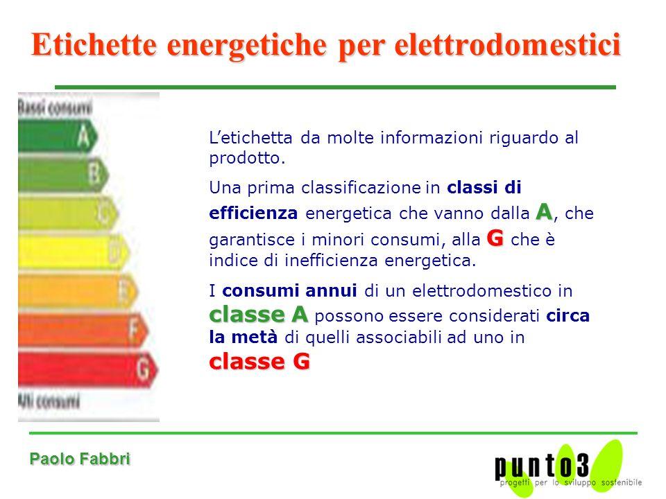 Paolo Fabbri Etichette energetiche per elettrodomestici Letichetta da molte informazioni riguardo al prodotto.