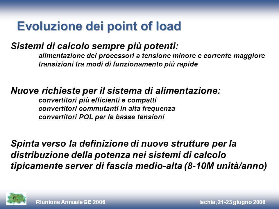 Ischia, 21-23 giugno 2006Riunione Annuale GE 2006 Evoluzione dei point of load Sistemi di calcolo sempre più potenti: alimentazione dei processori a t