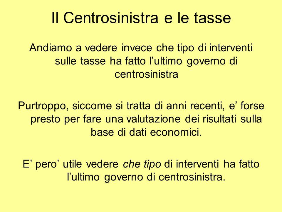Il Centrosinistra e le tasse Andiamo a vedere invece che tipo di interventi sulle tasse ha fatto lultimo governo di centrosinistra Purtroppo, siccome si tratta di anni recenti, e forse presto per fare una valutazione dei risultati sulla base di dati economici.