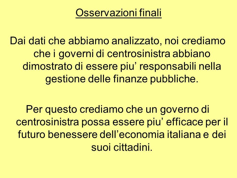 Dai dati che abbiamo analizzato, noi crediamo che i governi di centrosinistra abbiano dimostrato di essere piu responsabili nella gestione delle finanze pubbliche.