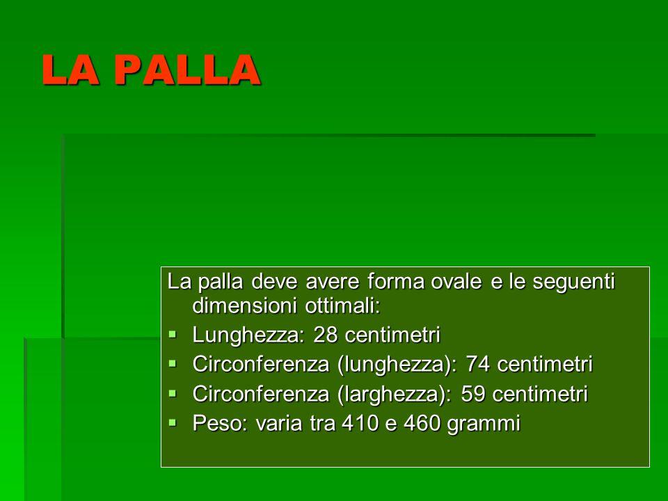 LA PALLA La palla deve avere forma ovale e le seguenti dimensioni ottimali: Lunghezza: 28 centimetri Lunghezza: 28 centimetri Circonferenza (lunghezza