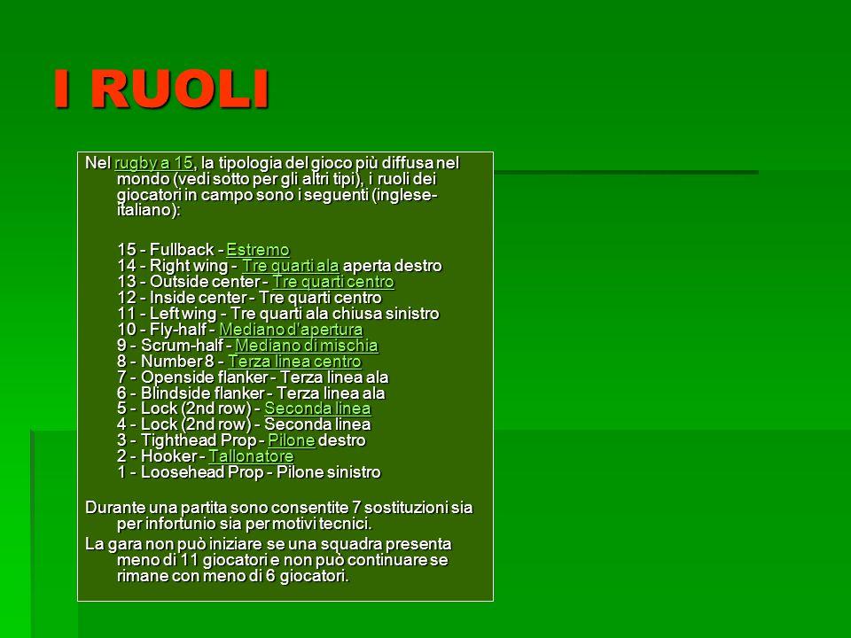 I RUOLI Nel rugby a 15, la tipologia del gioco più diffusa nel mondo (vedi sotto per gli altri tipi), i ruoli dei giocatori in campo sono i seguenti (