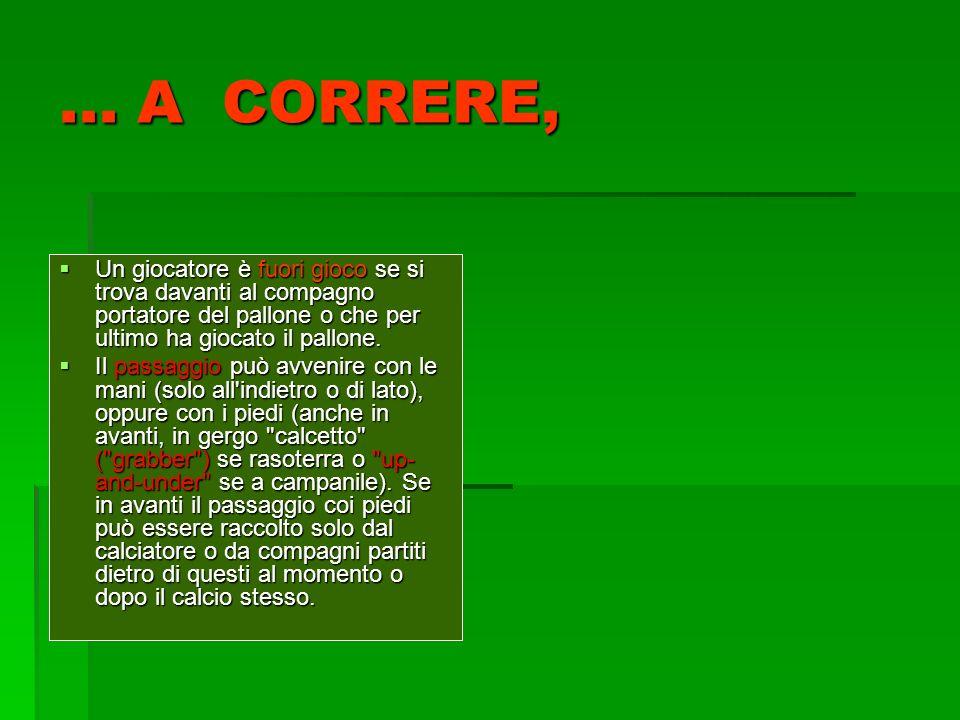 ... A CORRERE, Un giocatore è fuori gioco se si trova davanti al compagno portatore del pallone o che per ultimo ha giocato il pallone. Un giocatore è