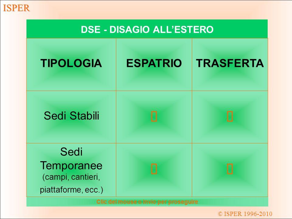 © ISPER 1996-2010 ISPER DSE - DISAGIO ALLESTERO TIPOLOGIAESPATRIOTRASFERTA Sedi Stabili Sedi Temporanee (campi, cantieri, piattaforme, ecc.) Clic del mouse o invio per proseguire