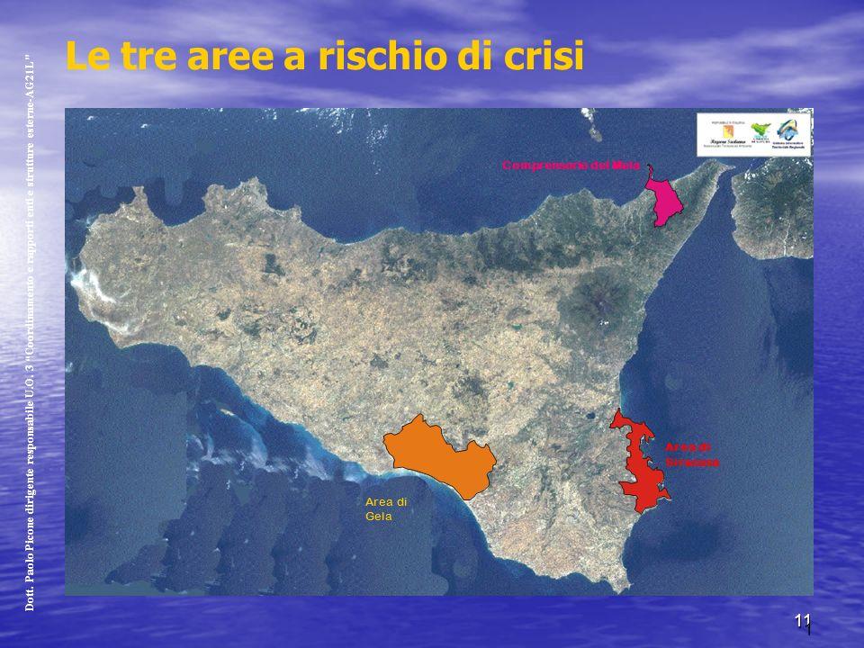 11 1 Le tre aree a rischio di crisi Area di Gela Area di Siracusa Comprensorio del Mela Dott.