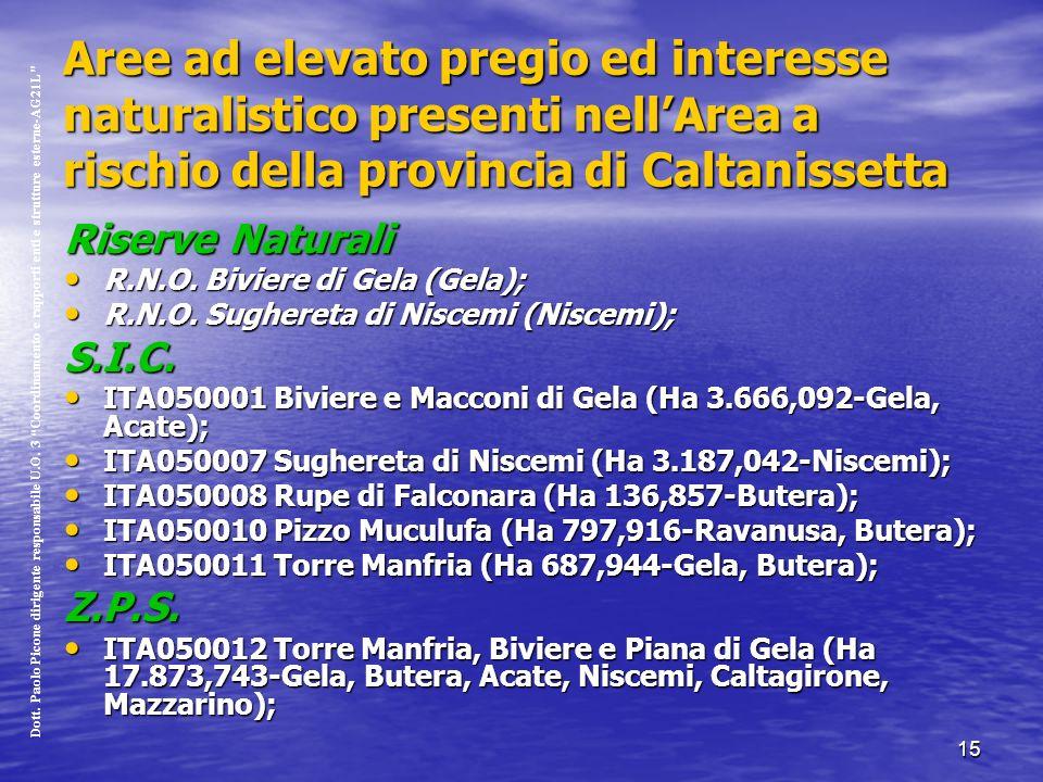 15 Aree ad elevato pregio ed interesse naturalistico presenti nellArea a rischio della provincia di Caltanissetta Riserve Naturali R.N.O.