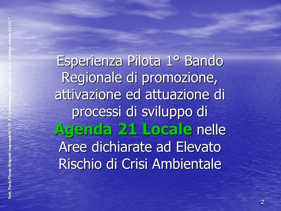 33 Ufficio Speciale LAgenda 21 locale promossa dall Ufficio Speciale Comprensorio del Mela Area Priolo Siracusa Area Gela Ag.1 Ag.3 Tavolo1 Tavolo2 Tavolo4 Tavolo5 Tavolo1 Tavolo2 Tavolo3 Tavolo4 Tavolo risanamento Dott.