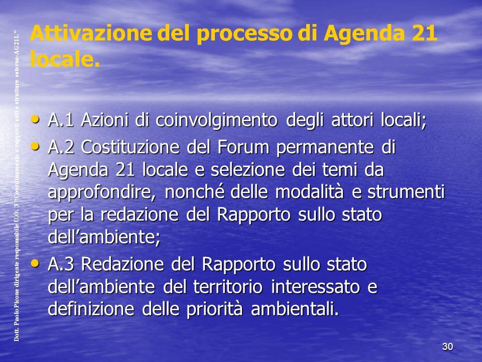 30 Attivazione del processo di Agenda 21 locale.