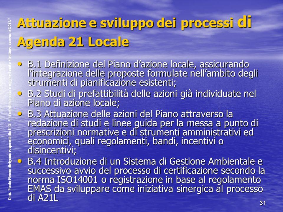 31 Attuazione e sviluppo dei processi di Agenda 21 Locale B.1 Definizione del Piano dazione locale, assicurando lintegrazione delle proposte formulate nellambito degli strumenti di pianificazione esistenti; B.1 Definizione del Piano dazione locale, assicurando lintegrazione delle proposte formulate nellambito degli strumenti di pianificazione esistenti; B.2 Studi di prefattibilità delle azioni già individuate nel Piano di azione locale; B.2 Studi di prefattibilità delle azioni già individuate nel Piano di azione locale; B.3 Attuazione delle azioni del Piano attraverso la redazione di studi e linee guida per la messa a punto di prescrizioni normative e di strumenti amministrativi ed economici, quali regolamenti, bandi, incentivi o disincentivi; B.3 Attuazione delle azioni del Piano attraverso la redazione di studi e linee guida per la messa a punto di prescrizioni normative e di strumenti amministrativi ed economici, quali regolamenti, bandi, incentivi o disincentivi; B.4 Introduzione di un Sistema di Gestione Ambientale e successivo avvio del processo di certificazione secondo la norma ISO14001 o registrazione in base al regolamento EMAS da sviluppare come iniziativa sinergica al processo di A21L B.4 Introduzione di un Sistema di Gestione Ambientale e successivo avvio del processo di certificazione secondo la norma ISO14001 o registrazione in base al regolamento EMAS da sviluppare come iniziativa sinergica al processo di A21L Dott.