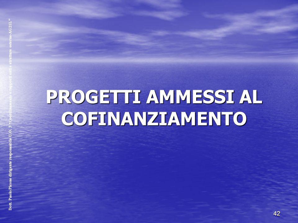 42 PROGETTI AMMESSI AL COFINANZIAMENTO Dott. Paolo Picone dirigente responsabile U.O.