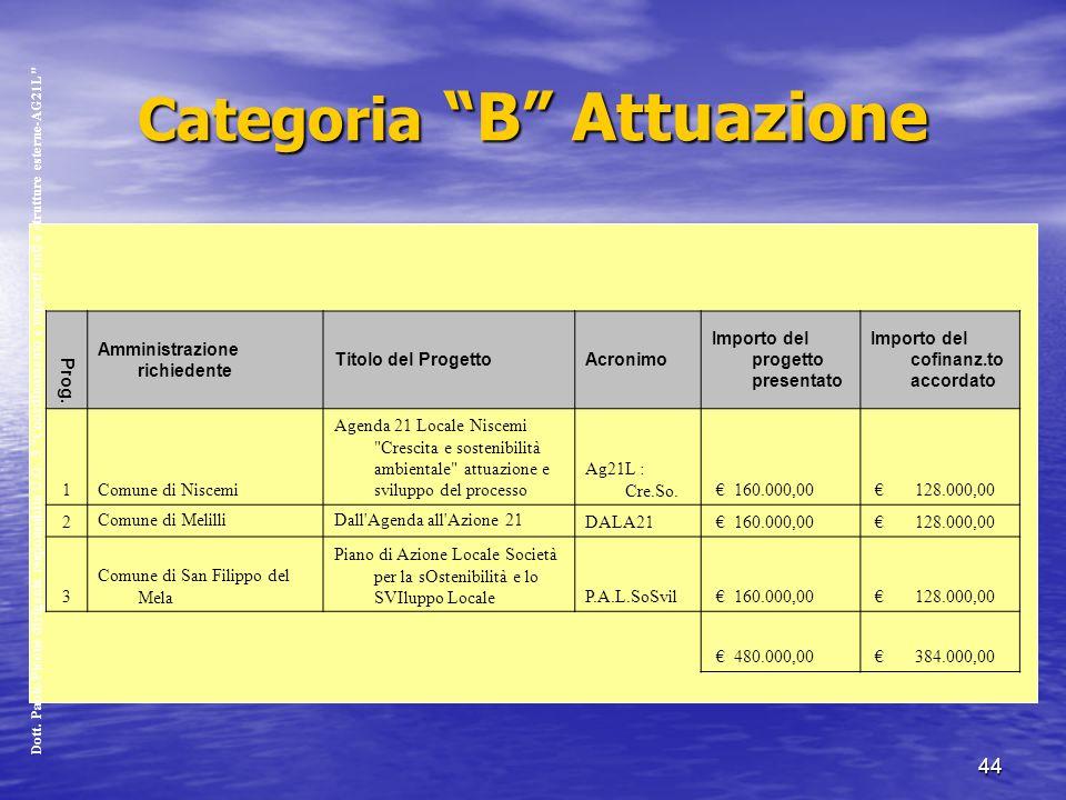 44 Categoria B Attuazione Prog.