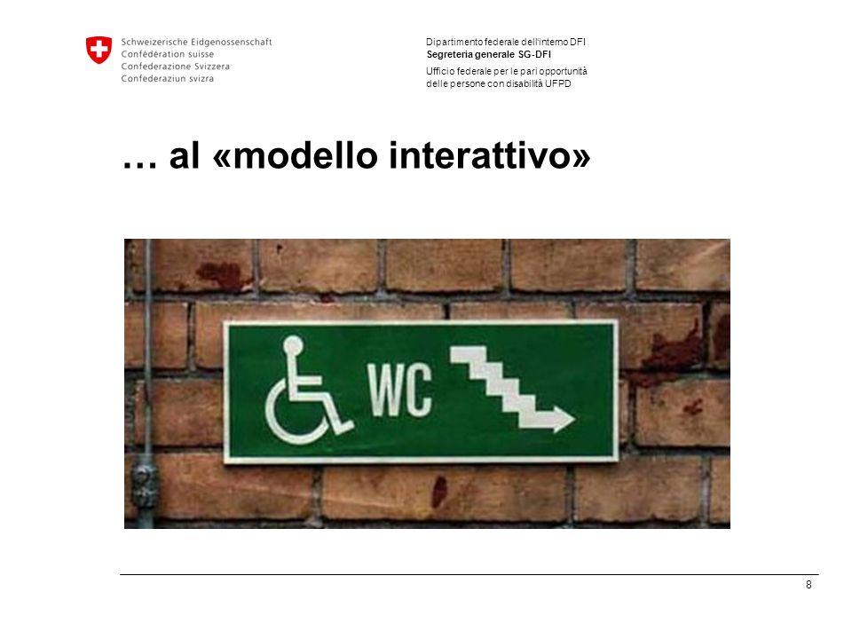 8 Dipartimento federale dellinterno DFI Segreteria generale SG-DFI Ufficio federale per le pari opportunità delle persone con disabilità UFPD … al «modello interattivo»