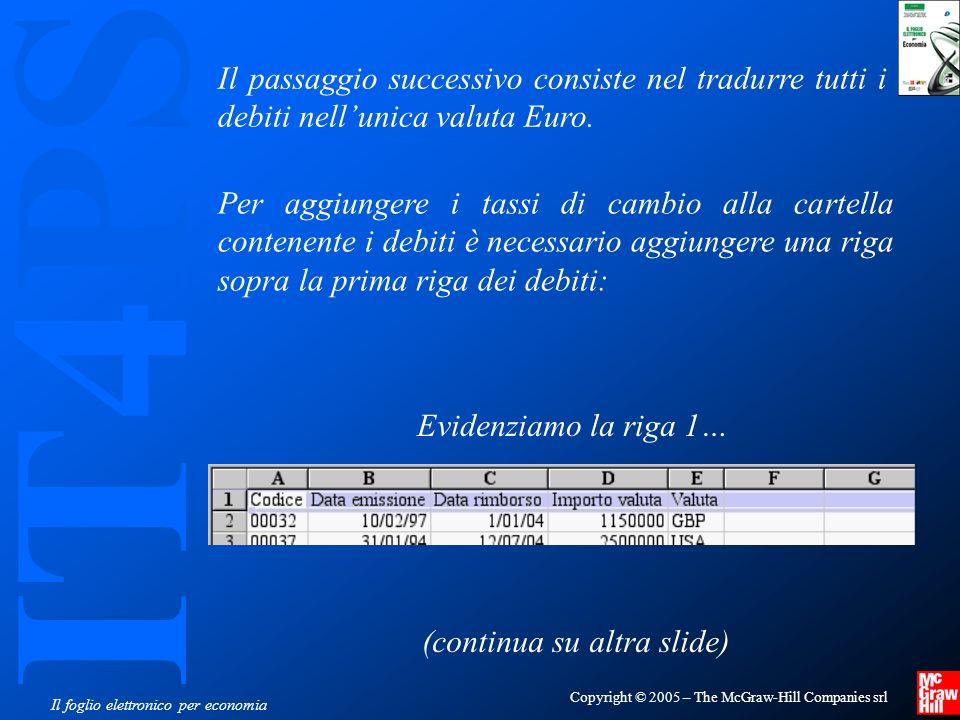 IT4PS Copyright © 2005 – The McGraw-Hill Companies srl Il foglio elettronico per economia Il passaggio successivo consiste nel tradurre tutti i debiti nellunica valuta Euro.