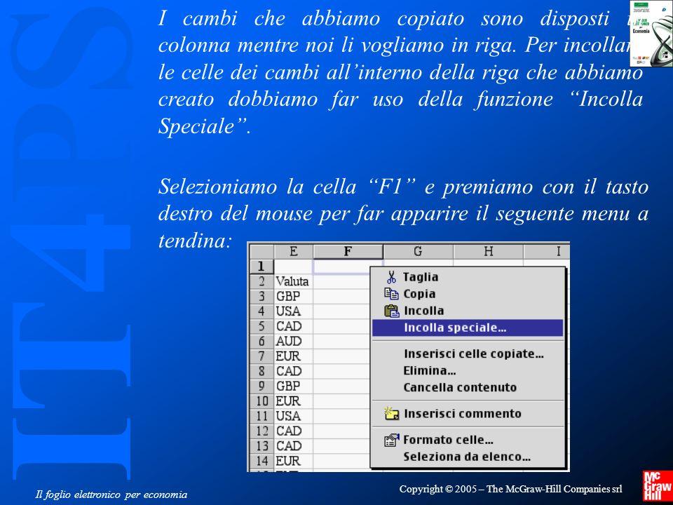 IT4PS Copyright © 2005 – The McGraw-Hill Companies srl Il foglio elettronico per economia I cambi che abbiamo copiato sono disposti in colonna mentre noi li vogliamo in riga.