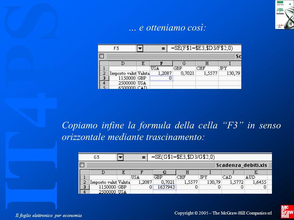 IT4PS Copyright © 2005 – The McGraw-Hill Companies srl Il foglio elettronico per economia … e otteniamo così: Copiamo infine la formula della cella F3 in senso orizzontale mediante trascinamento: