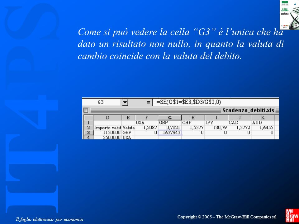 IT4PS Copyright © 2005 – The McGraw-Hill Companies srl Il foglio elettronico per economia Come si può vedere la cella G3 è lunica che ha dato un risultato non nullo, in quanto la valuta di cambio coincide con la valuta del debito.