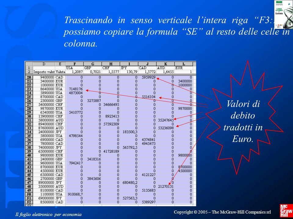 IT4PS Copyright © 2005 – The McGraw-Hill Companies srl Il foglio elettronico per economia Trascinando in senso verticale lintera riga F3:K3 possiamo copiare la formula SE al resto delle celle in colonna.