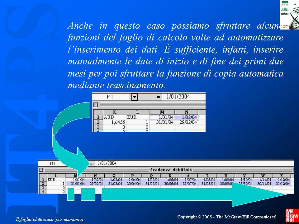 IT4PS Copyright © 2005 – The McGraw-Hill Companies srl Il foglio elettronico per economia Anche in questo caso possiamo sfruttare alcune funzioni del foglio di calcolo volte ad automatizzare linserimento dei dati.