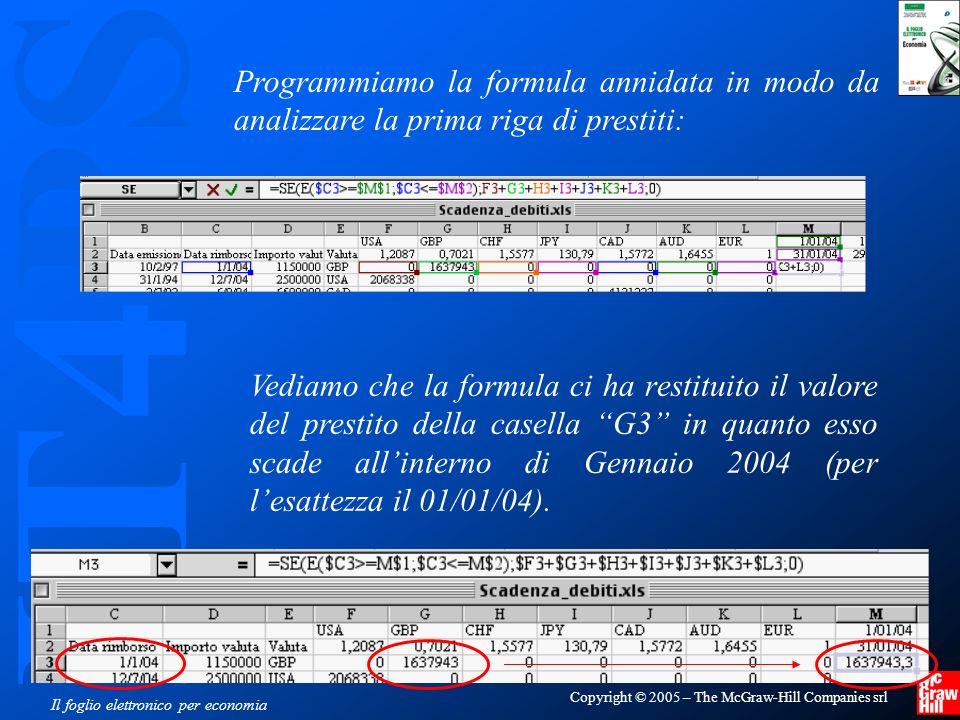 IT4PS Copyright © 2005 – The McGraw-Hill Companies srl Il foglio elettronico per economia Vediamo che la formula ci ha restituito il valore del prestito della casella G3 in quanto esso scade allinterno di Gennaio 2004 (per lesattezza il 01/01/04).
