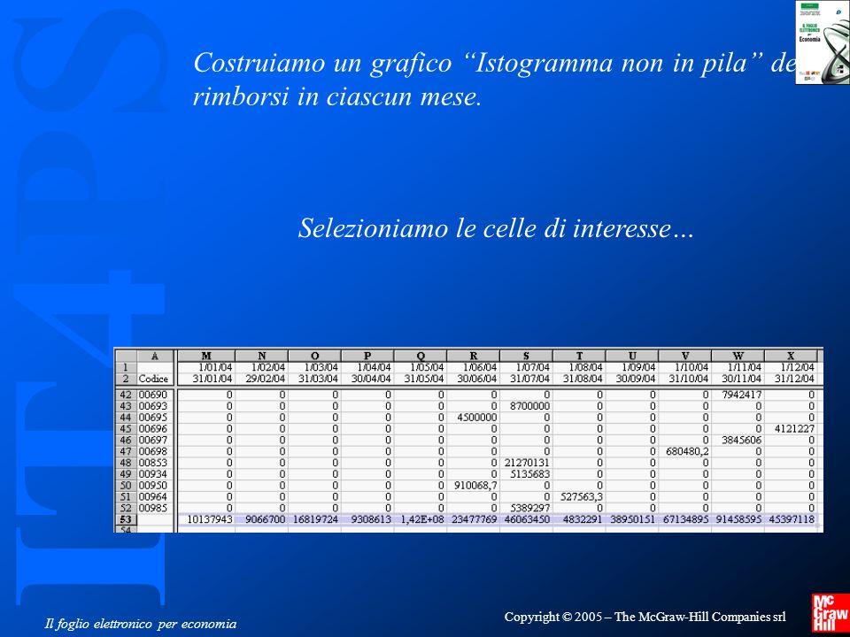 IT4PS Copyright © 2005 – The McGraw-Hill Companies srl Il foglio elettronico per economia Costruiamo un grafico Istogramma non in pila dei rimborsi in ciascun mese.
