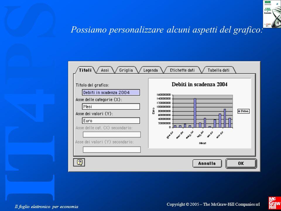 IT4PS Copyright © 2005 – The McGraw-Hill Companies srl Il foglio elettronico per economia Possiamo personalizzare alcuni aspetti del grafico: