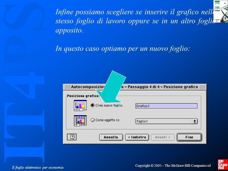 IT4PS Copyright © 2005 – The McGraw-Hill Companies srl Il foglio elettronico per economia Infine possiamo scegliere se inserire il grafico nello stesso foglio di lavoro oppure se in un altro foglio apposito.