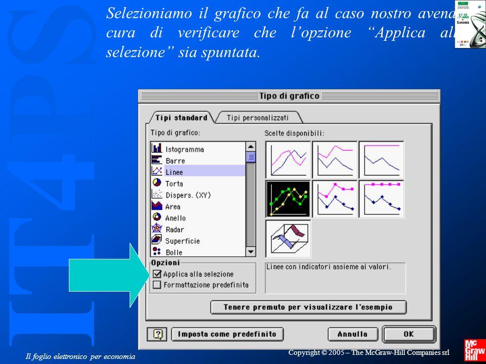 IT4PS Copyright © 2005 – The McGraw-Hill Companies srl Il foglio elettronico per economia Selezioniamo il grafico che fa al caso nostro avendo cura di verificare che lopzione Applica alla selezione sia spuntata.