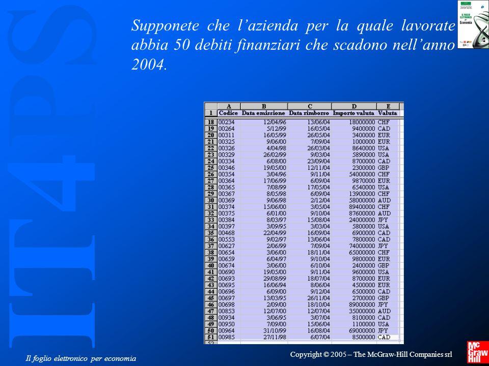 IT4PS Copyright © 2005 – The McGraw-Hill Companies srl Il foglio elettronico per economia