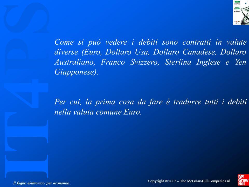 IT4PS Copyright © 2005 – The McGraw-Hill Companies srl Il foglio elettronico per economia A questo punto abbiamo tutti i dati per tradurre i debiti in Euro.