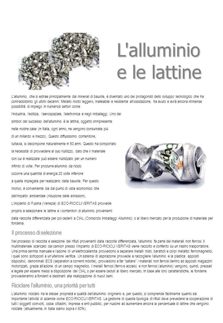 Lalluminio, che si estrae principalmente dai minerali di bauxite, è diventato uno dei protagonisti dello sviluppo tecnologico che ha contraddistinto g