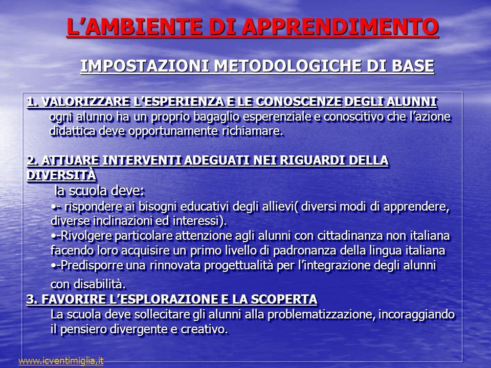 LAMBIENTE DI APPRENDIMENTO IMPOSTAZIONI METODOLOGICHE DI BASE 1.