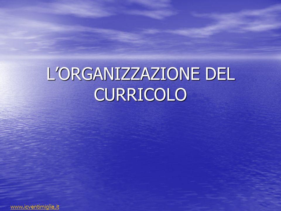 LORGANIZZAZIONE DEL CURRICOLO www.icventimiglia,it