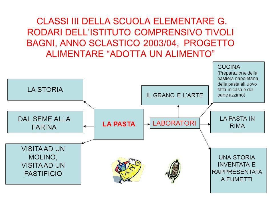 CLASSI III DELLA SCUOLA ELEMENTARE G.