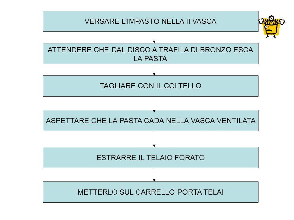 VISITA AL PASTIFICIO CONTI DI CERRETO LAZIALE INIZIO METTERE NELLIMPASTATRICE ACQUA E FARINA DI G.