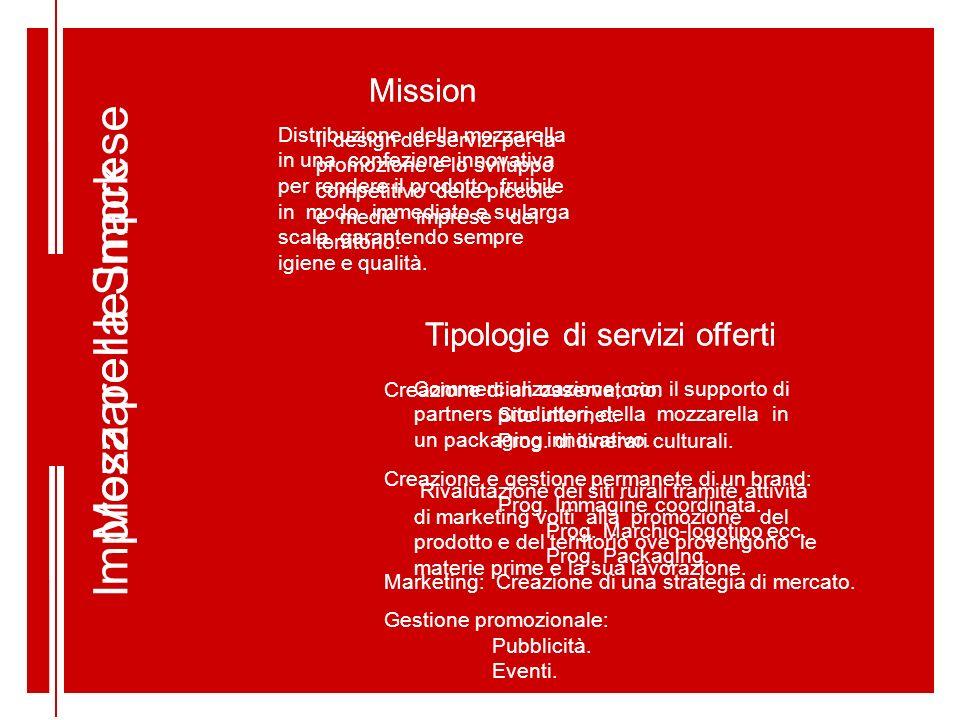 Impresa per le Imprese Il design dei servizi per la promozione e lo sviluppo competitivo delle piccole e medie imprese del territorio.