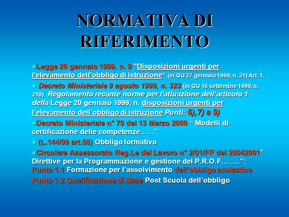 NORMATIVA DI RIFERIMENTO Legge 20 gennaio 1999, n.