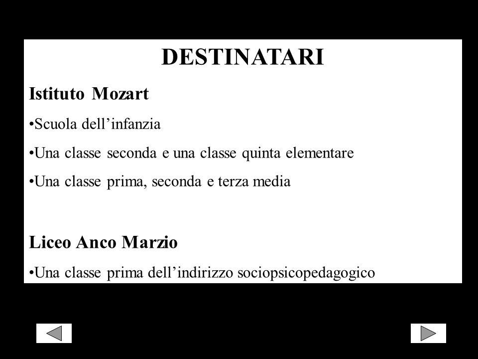 DESTINATARI Istituto Mozart Scuola dellinfanzia Una classe seconda e una classe quinta elementare Una classe prima, seconda e terza media Liceo Anco M