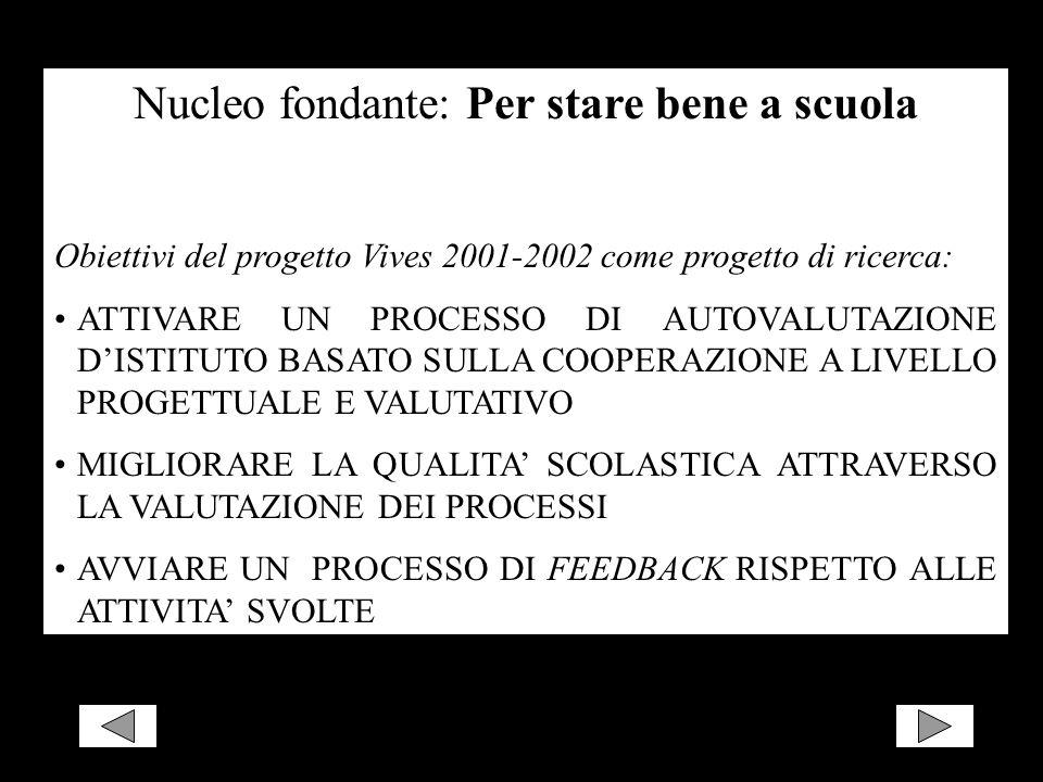 Nucleo fondante: Per stare bene a scuola Obiettivi del progetto Vives 2001-2002 come progetto di ricerca: ATTIVARE UN PROCESSO DI AUTOVALUTAZIONE DIST