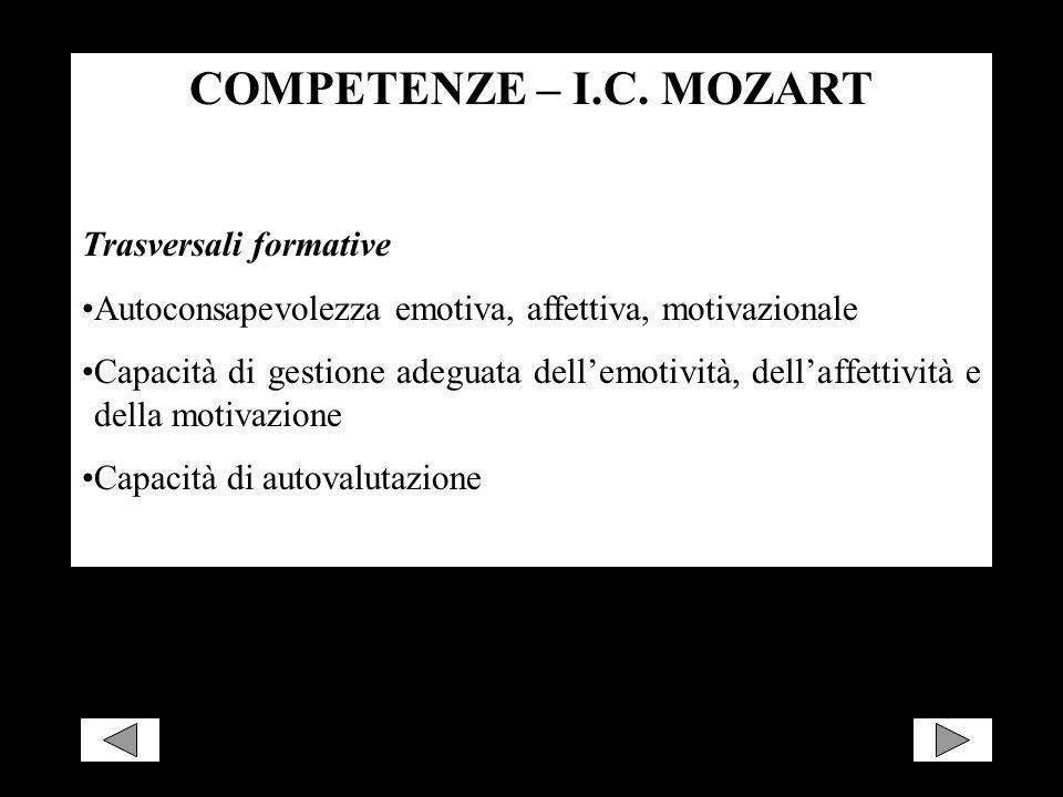 COMPETENZE – I.C. MOZART Trasversali formative Autoconsapevolezza emotiva, affettiva, motivazionale Capacità di gestione adeguata dellemotività, della