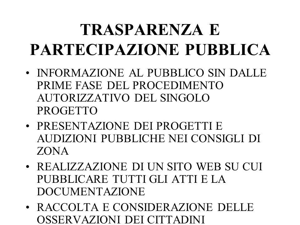 TRASPARENZA E PARTECIPAZIONE PUBBLICA INFORMAZIONE AL PUBBLICO SIN DALLE PRIME FASE DEL PROCEDIMENTO AUTORIZZATIVO DEL SINGOLO PROGETTO PRESENTAZIONE DEI PROGETTI E AUDIZIONI PUBBLICHE NEI CONSIGLI DI ZONA REALIZZAZIONE DI UN SITO WEB SU CUI PUBBLICARE TUTTI GLI ATTI E LA DOCUMENTAZIONE RACCOLTA E CONSIDERAZIONE DELLE OSSERVAZIONI DEI CITTADINI