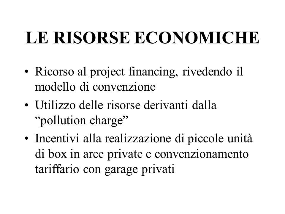 LE RISORSE ECONOMICHE Ricorso al project financing, rivedendo il modello di convenzione Utilizzo delle risorse derivanti dalla pollution charge Incent